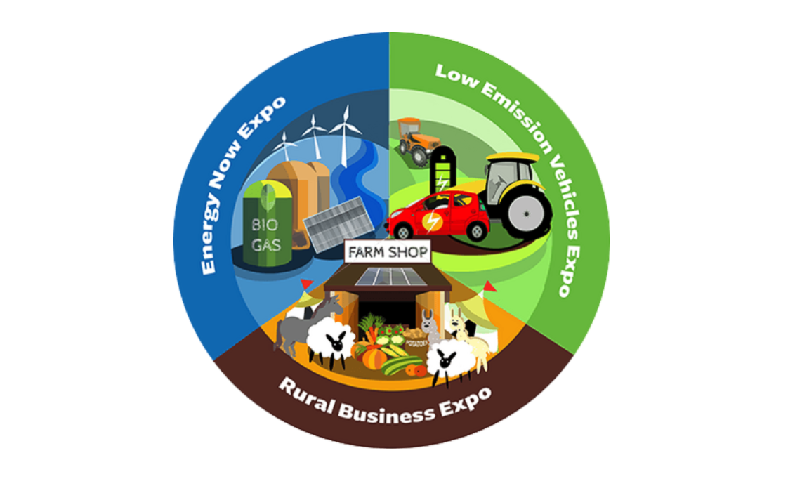 Energy and Rural Business Show 2019